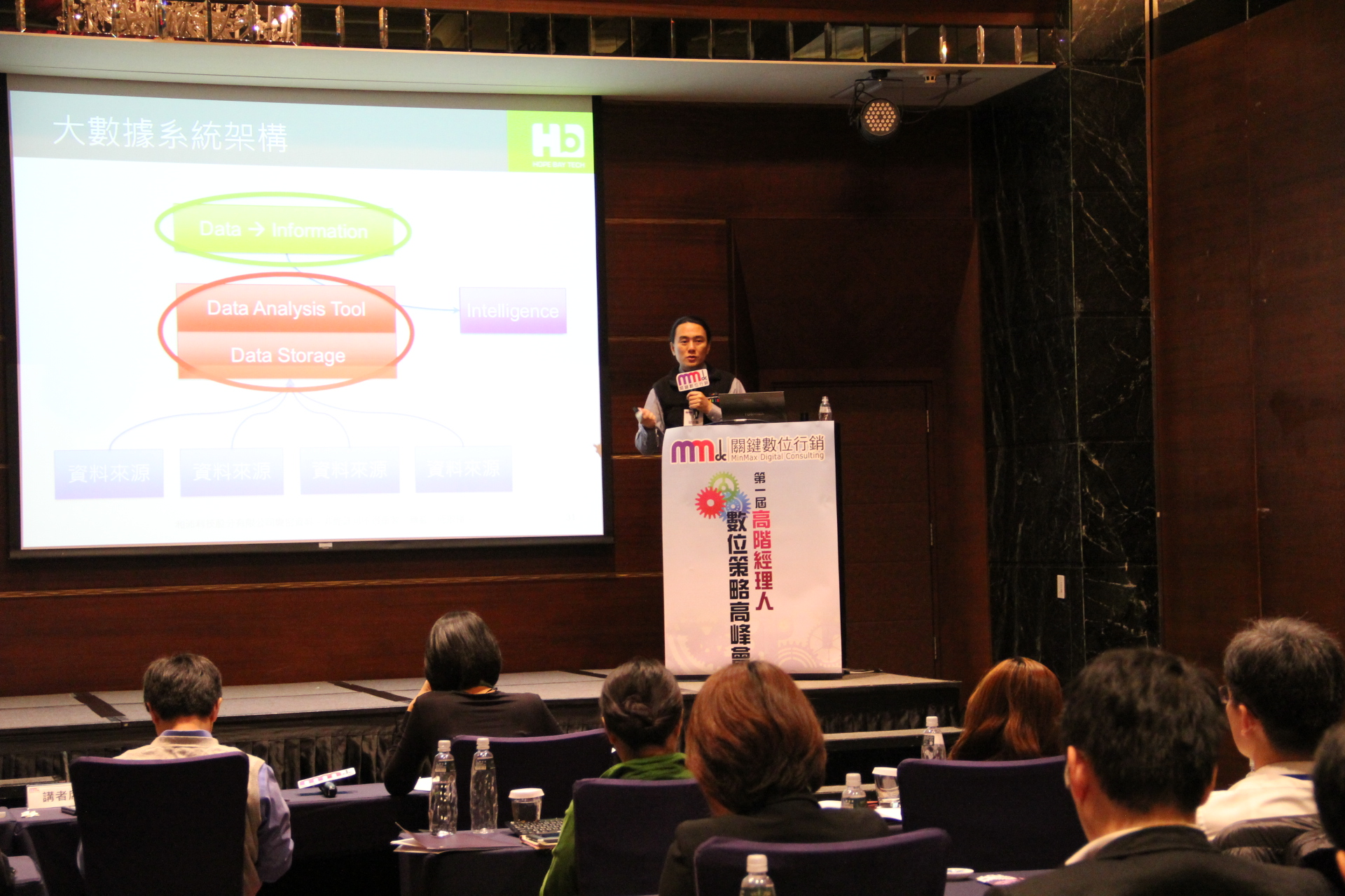 MMdc 2013年第一屆高階經理人數位策略高峰會