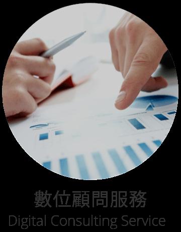 MMdc數位行銷顧問 服務