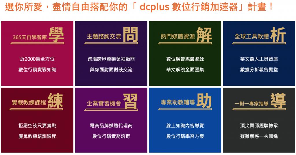 MMdc dcplus 數位行銷加速器