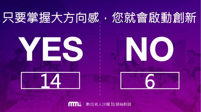 數位名人沙龍-投票8